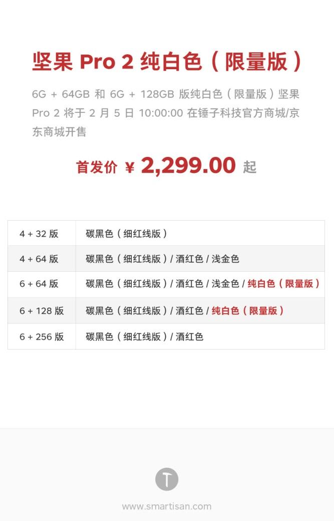 Цена Smartisan Nut Pro 2 Pure White