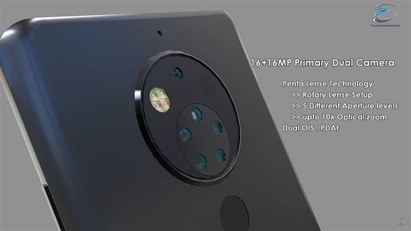 Концепция Nokia 10 предоставляет пента-объектив