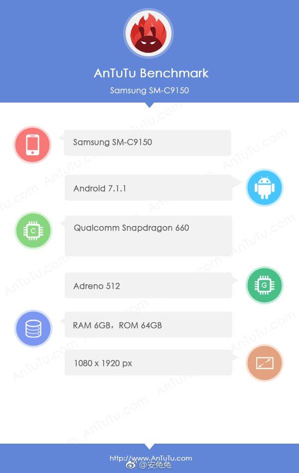 Samsung Galaxy C10 AnTuTu