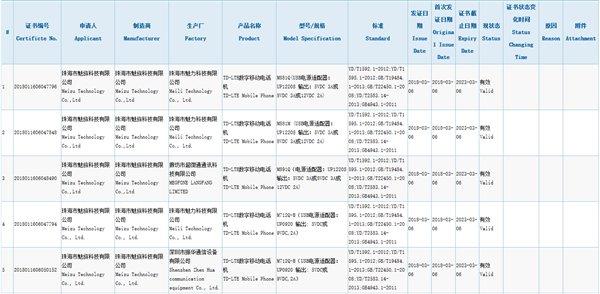 Meizu 15, Meizu 15 Plus, Meizu 15 Lite 3C Certification