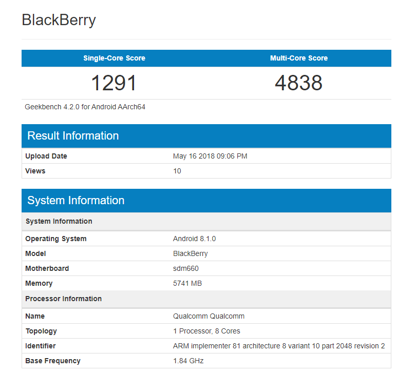 Blackberry Geekbench