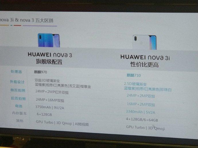 Утечка Huawei Nova 3 против Nova 3i