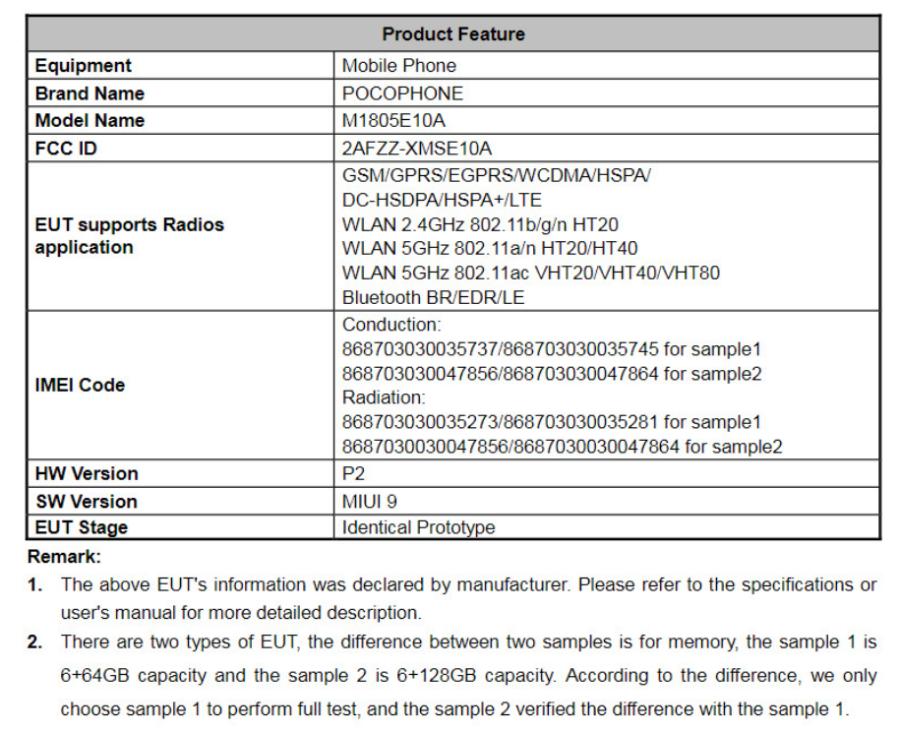 Варианты POCOPHONE FCC