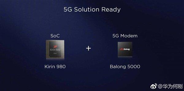 Кирин 980 + Balong 5000 5G модем