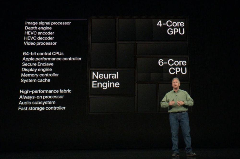 Возможности чипсета Apple A12 Bionic