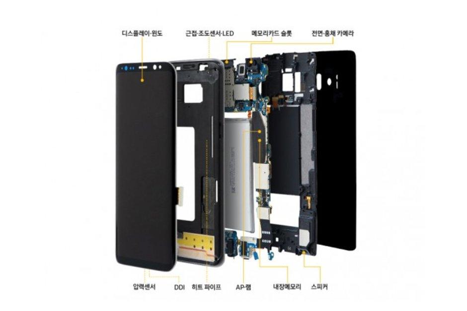 Samsung Galaxy S10 SLP board