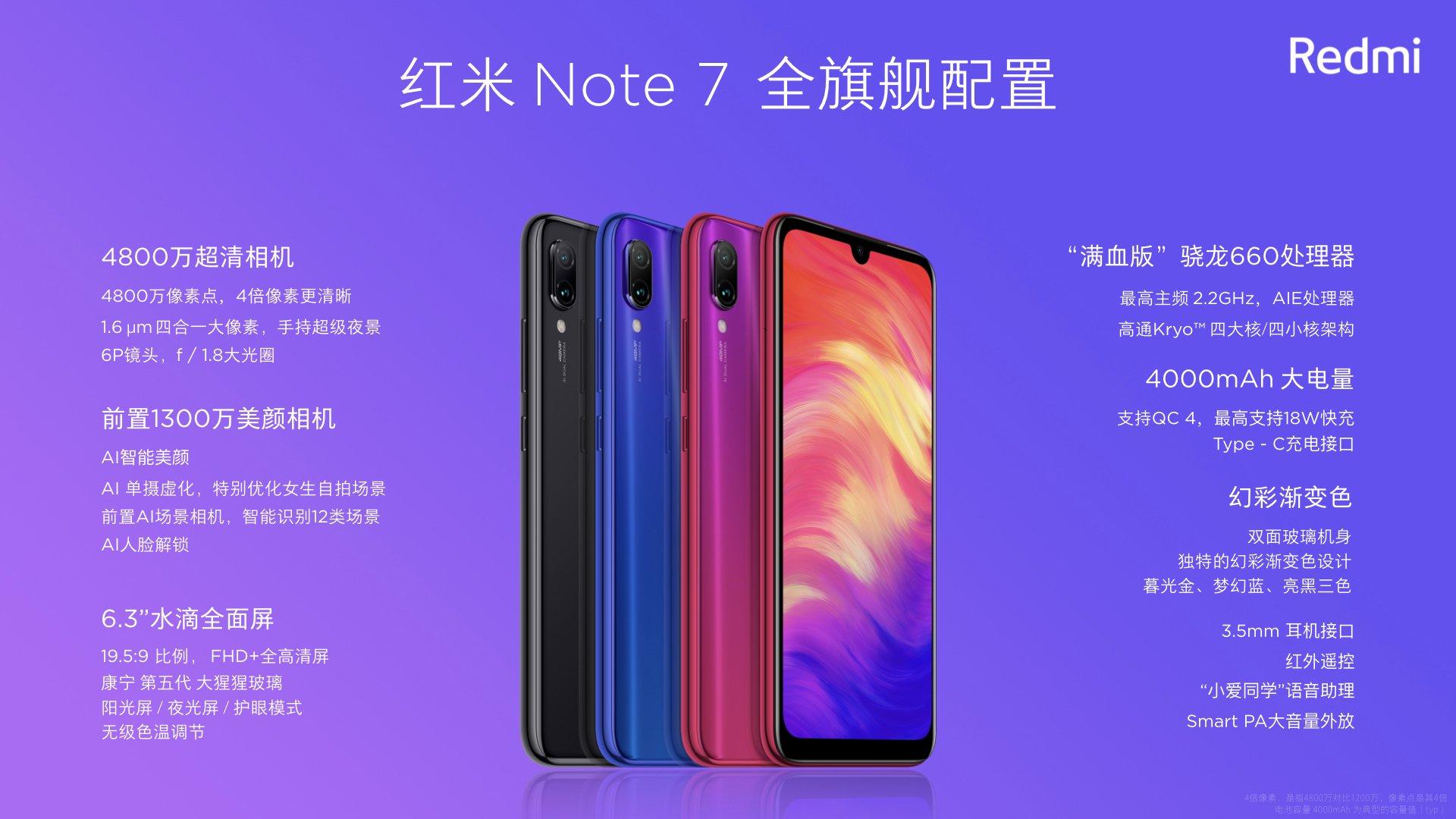 Redmi Note 7 краткий обзор спецификаций