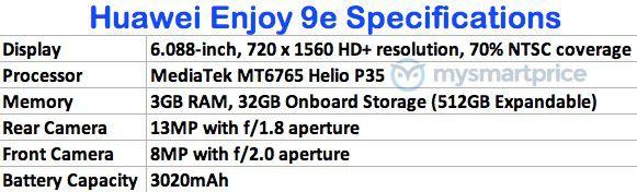 Huawei Enjoy 9e характеристики