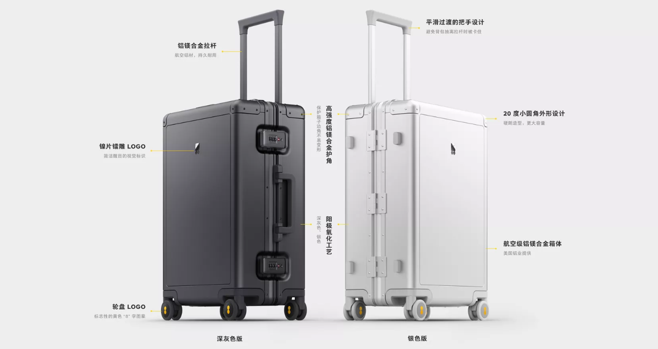 Портфель Smartisan 8 уровня