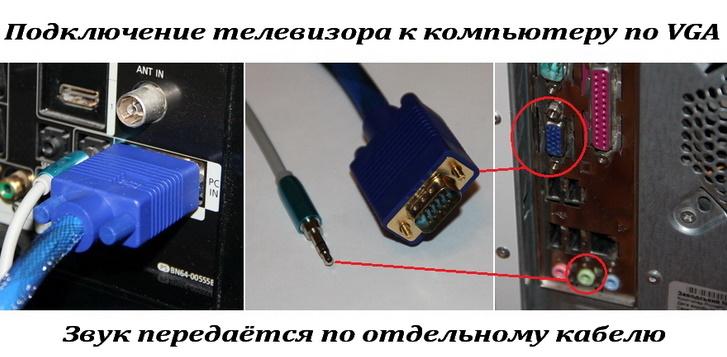 podklyuchit-televizor-k-kompyuteru-cherez-vga
