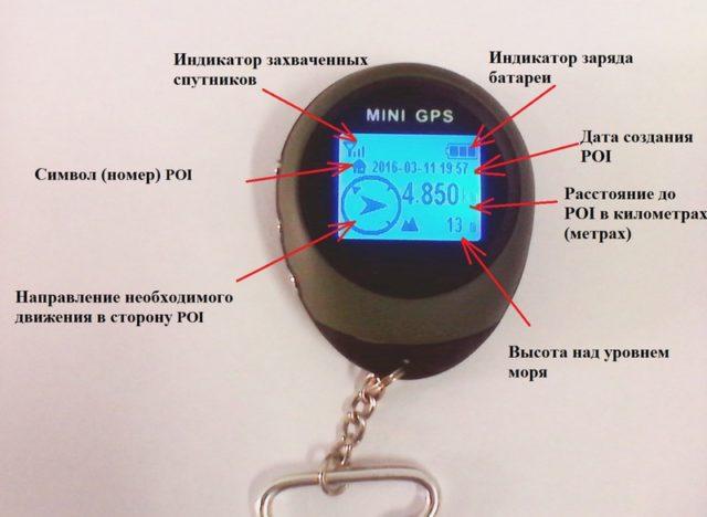 GPS-возвращатель