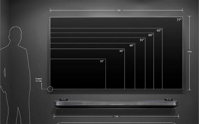 Выбор диагонали дисплея телевизора