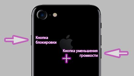 Обозначение кнопок для разблокировки смартфона