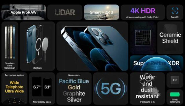 Айфон 12 - характеристики