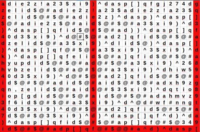 Таблица символов и знаков для создания уникального пароля