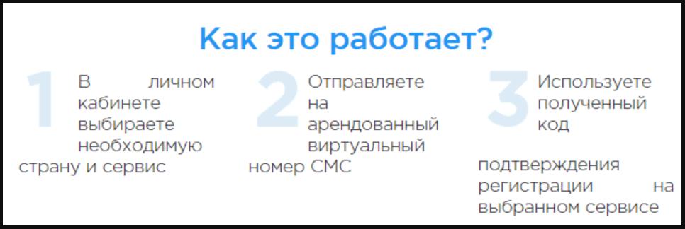 Инструкция для регистрации в ВК