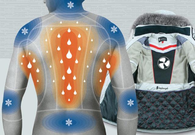 Специальная куртка для регулировки температуры