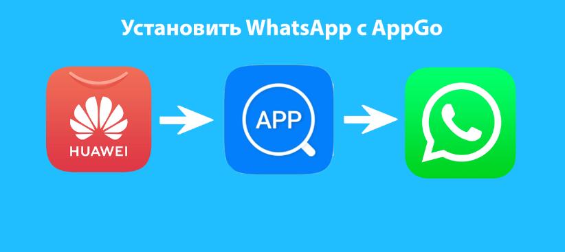 Цепочка иконок Huawei - APP - WA