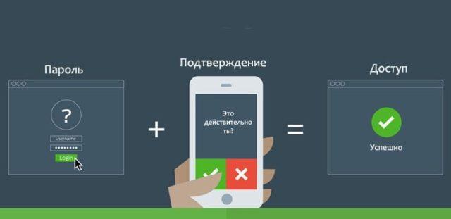 Схема авторизации через смартфона