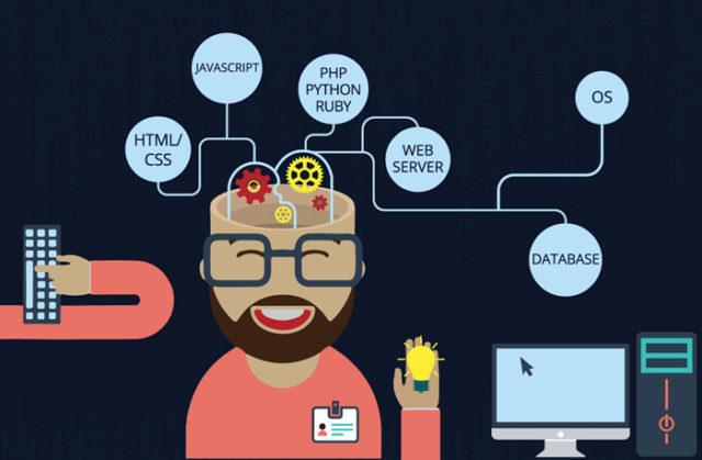Схема работы Fullstack-разработчика