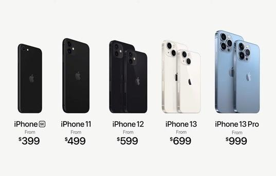 Цены iPhone 12 и 13